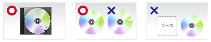 DVD・Blu-ray買取についての注意事項